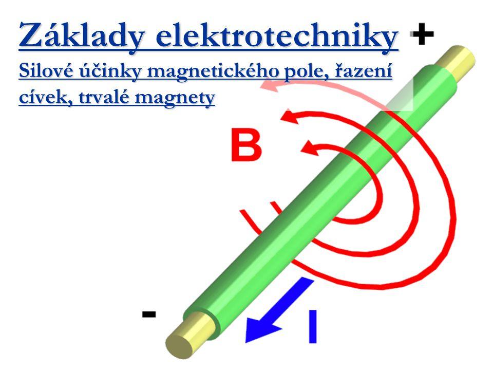 Vznik síly Magnetické pole vzniká při pohybu nábojů.