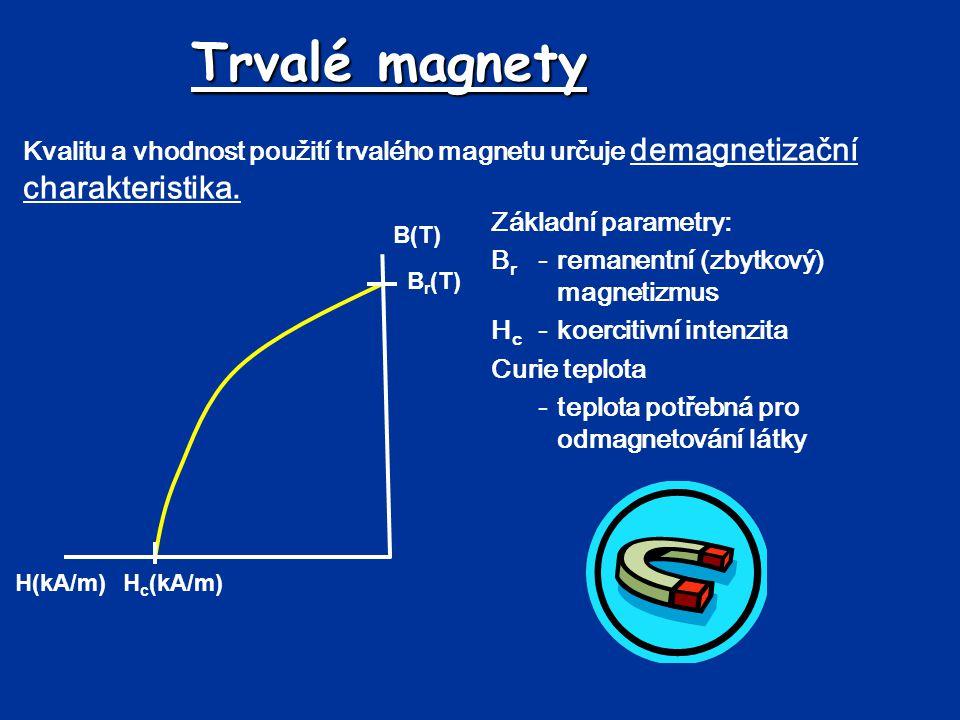 Trvalé magnety Kvalitu a vhodnost použití trvalého magnetu určuje demagnetizační charakteristika. B(T) H(kA/m) B r (T) H c (kA/m) Základní parametry: