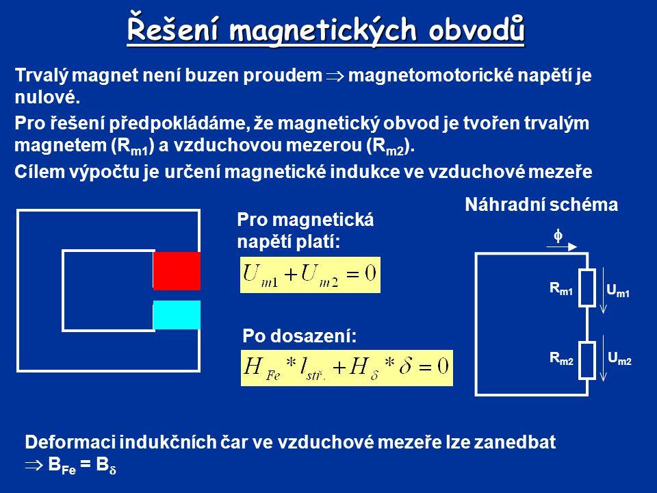 Řešení magnetických obvodů Trvalý magnet není buzen proudem  magnetomotorické napětí je nulové. Pro řešení předpokládáme, že magnetický obvod je tvoř