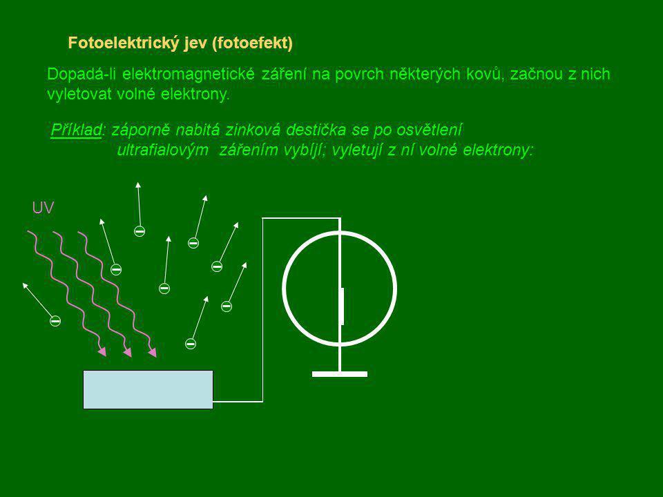 Fotoelektrický jev (fotoefekt) Dopadá-li elektromagnetické záření na povrch některých kovů, začnou z nich vyletovat volné elektrony. UV Příklad: zápor