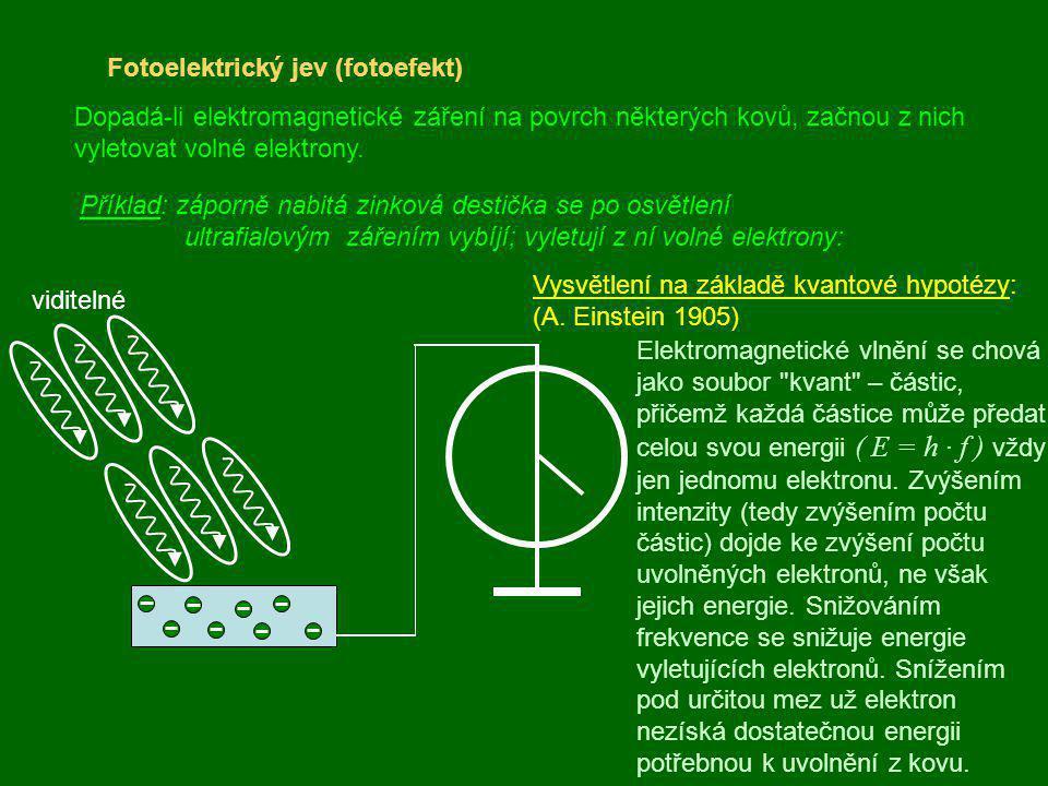 Fotoelektrický jev (fotoefekt) Dopadá-li elektromagnetické záření na povrch některých kovů, začnou z nich vyletovat volné elektrony. viditelné Příklad
