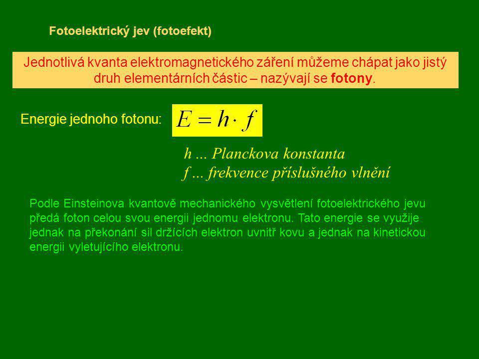 Fotoelektrický jev (fotoefekt) Jednotlivá kvanta elektromagnetického záření můžeme chápat jako jistý druh elementárních částic – nazývají se fotony. E