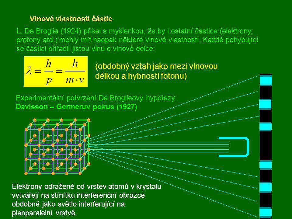 Vlnové vlastnosti částic L. De Broglie (1924) přišel s myšlenkou, že by i ostatní částice (elektrony, protony atd.) mohly mít naopak některé vlnové vl