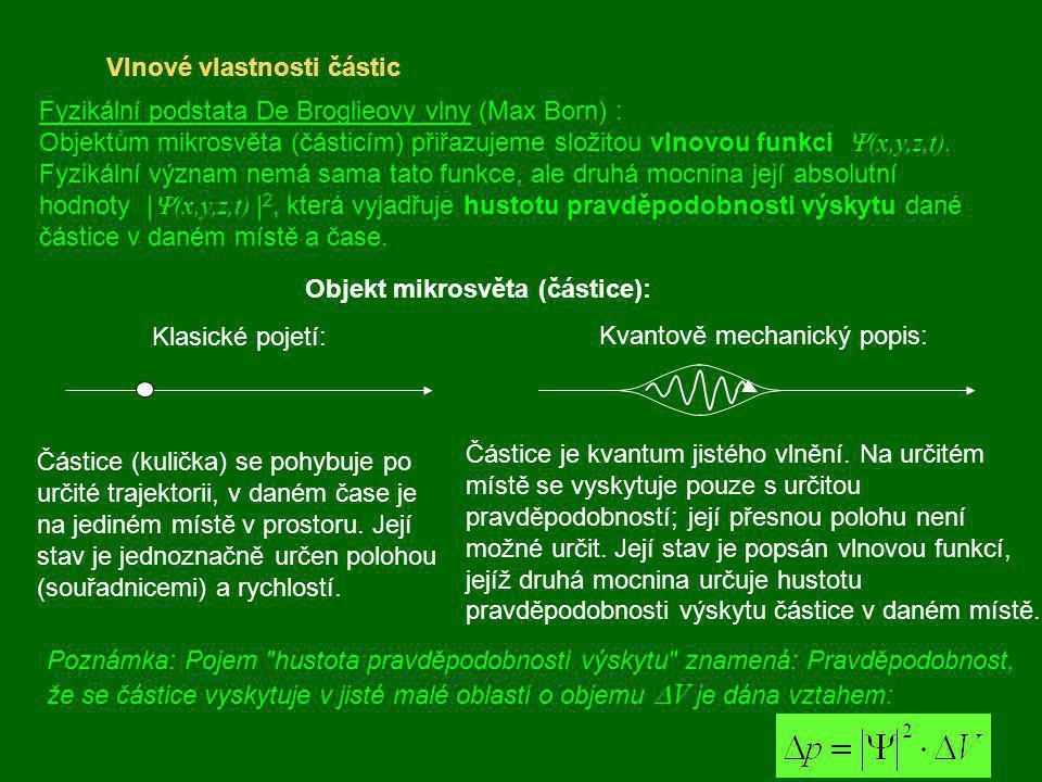 Vlnové vlastnosti částic Fyzikální podstata De Broglieovy vlny (Max Born) : Objektům mikrosvěta (částicím) přiřazujeme složitou vlnovou funkci  (x,y,