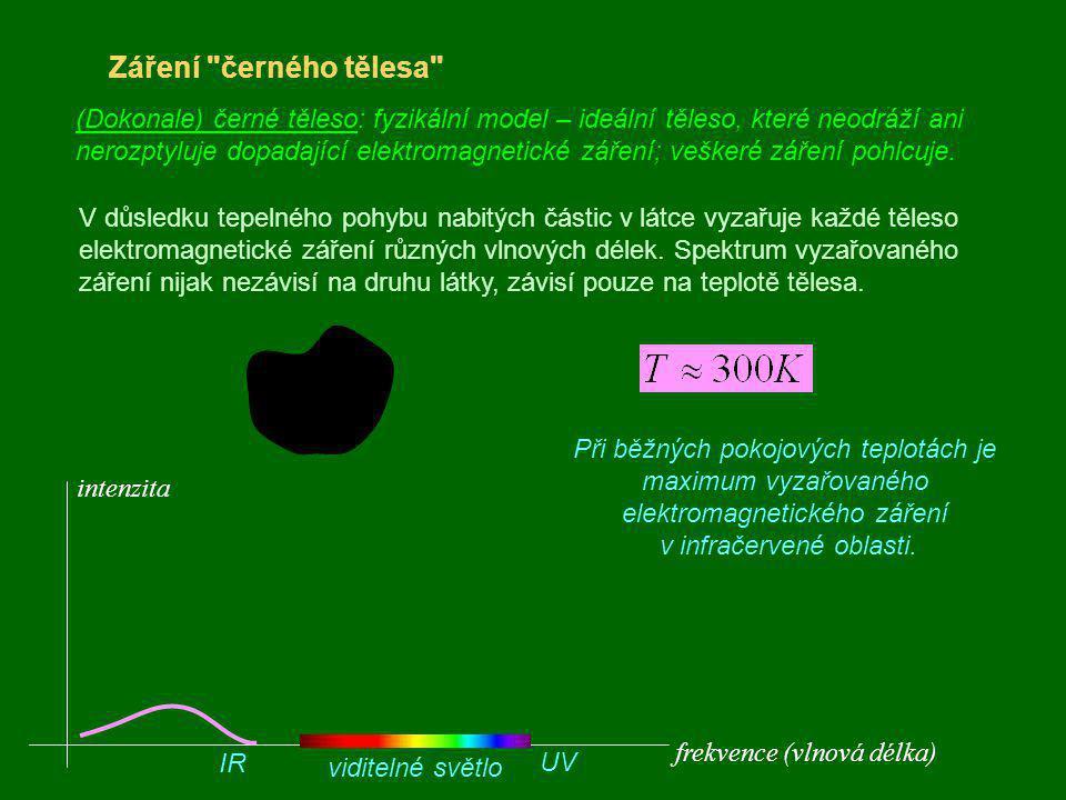 Záření černého tělesa (Dokonale) černé těleso: fyzikální model – ideální těleso, které neodráží ani nerozptyluje dopadající elektromagnetické záření; veškeré záření pohlcuje.