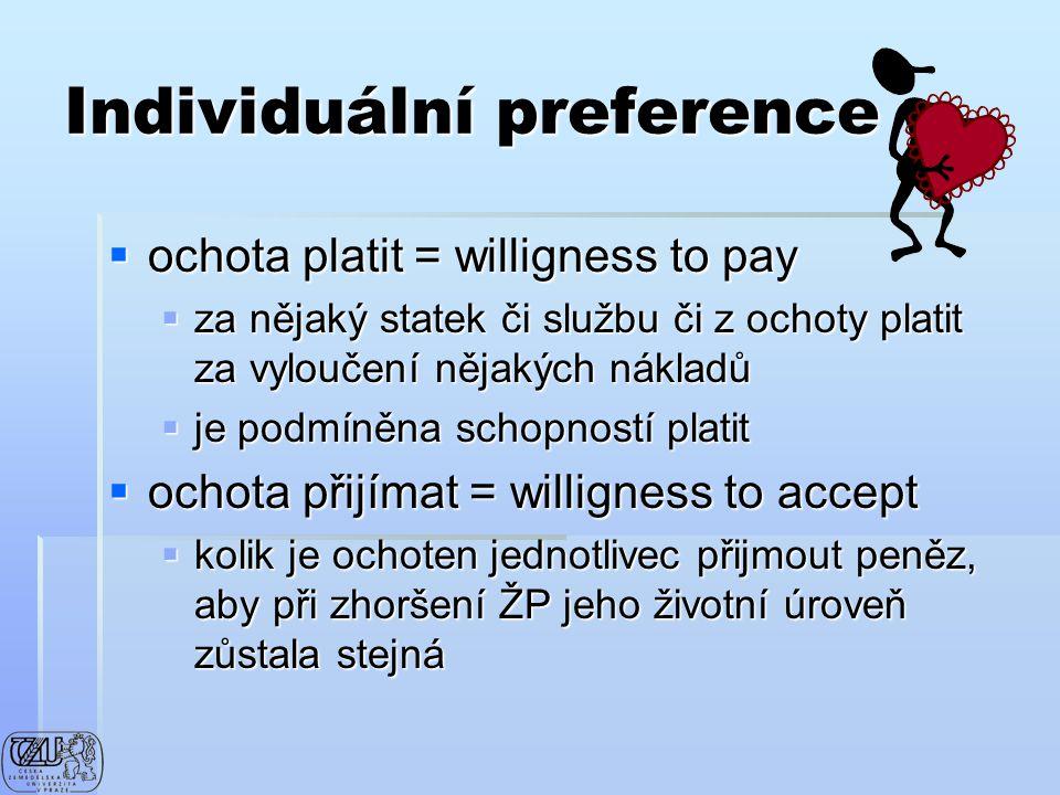 Individuální preference  ochota platit = willigness to pay  za nějaký statek či službu či z ochoty platit za vyloučení nějakých nákladů  je podmíně