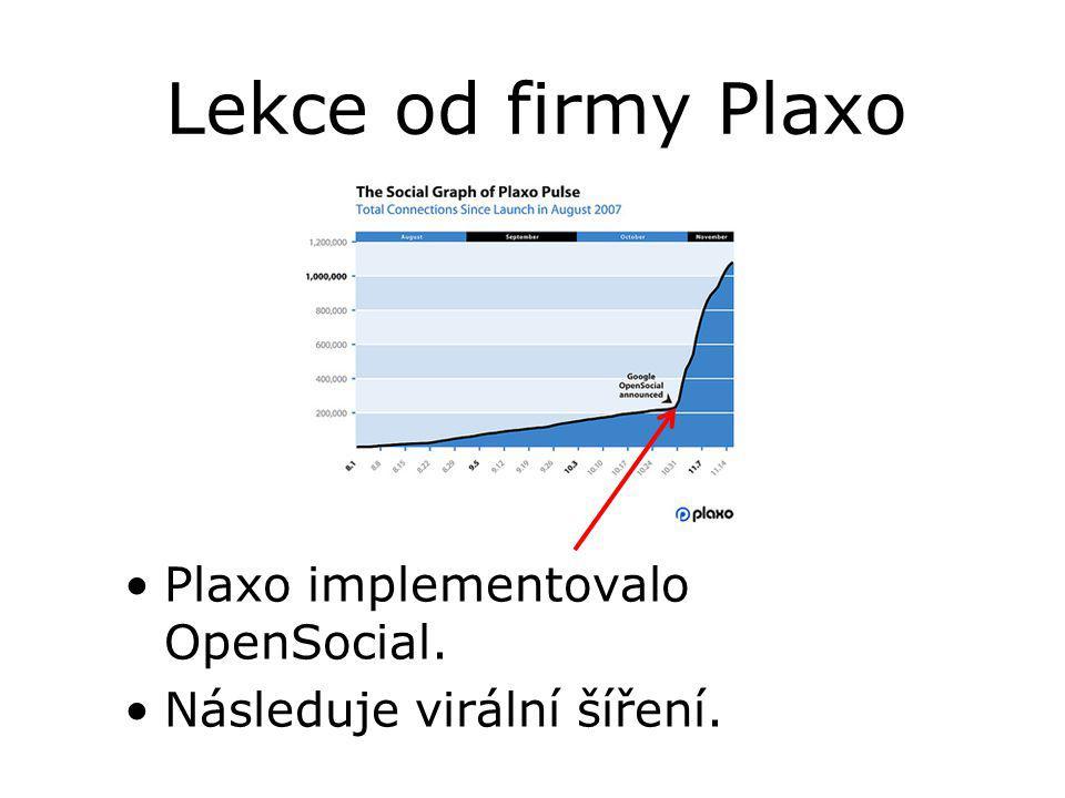 Lekce od firmy Plaxo Plaxo implementovalo OpenSocial. Následuje virální šíření.