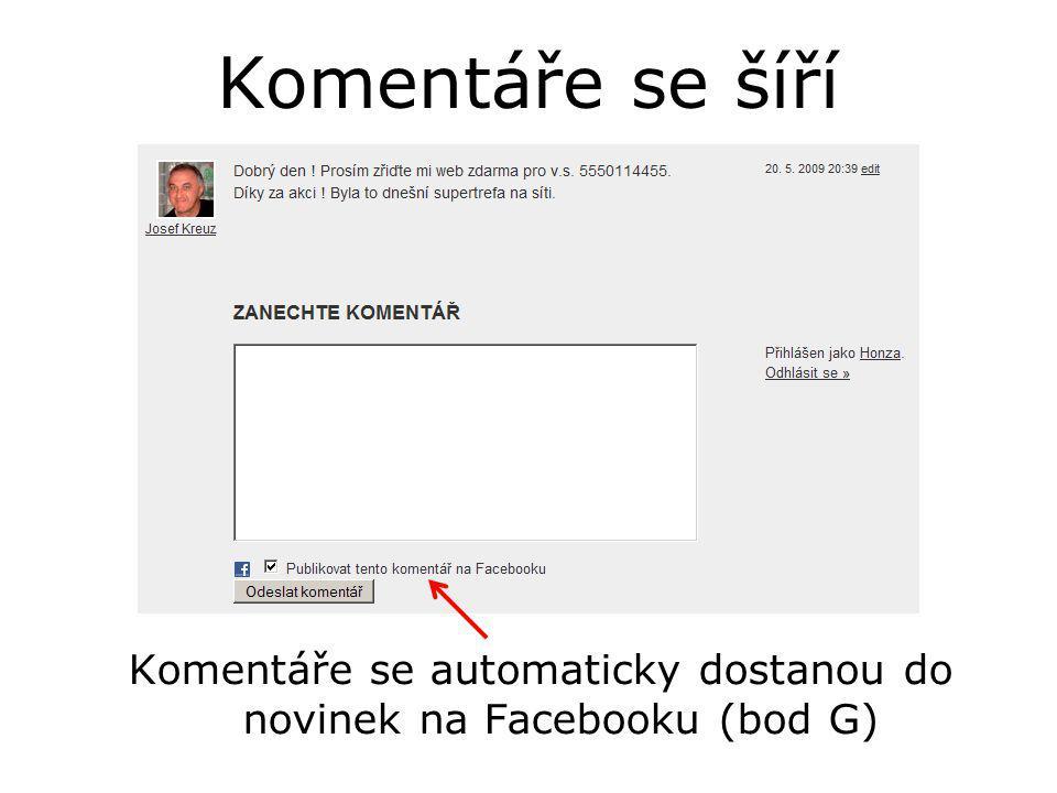 Komentáře se šíří Komentáře se automaticky dostanou do novinek na Facebooku (bod G)
