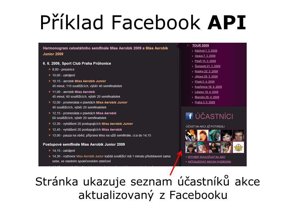 Příklad Facebook API Stránka ukazuje seznam účastníků akce aktualizovaný z Facebooku