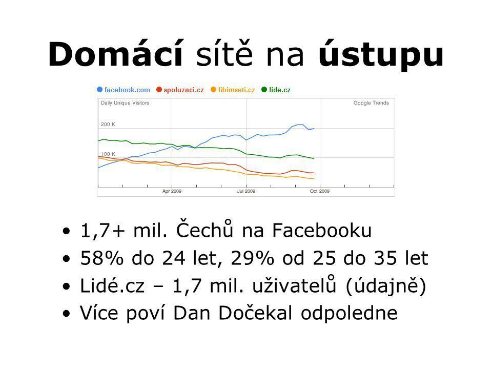 Domácí sítě na ústupu 1,7+ mil. Čechů na Facebooku 58% do 24 let, 29% od 25 do 35 let Lidé.cz – 1,7 mil. uživatelů (údajně) Více poví Dan Dočekal odpo