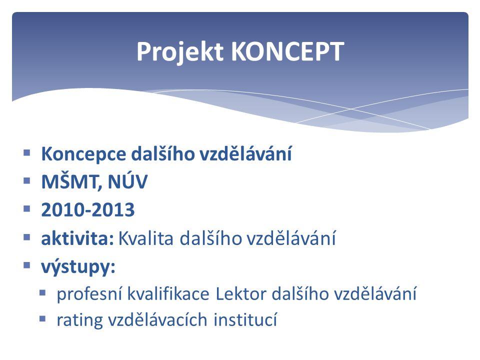  Koncepce dalšího vzdělávání  MŠMT, NÚV  2010-2013  aktivita: Kvalita dalšího vzdělávání  výstupy:  profesní kvalifikace Lektor dalšího vzdělávání  rating vzdělávacích institucí Projekt KONCEPT