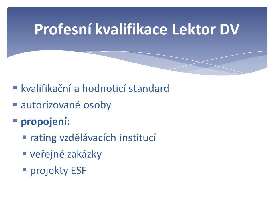 kvalifikační a hodnoticí standard  autorizované osoby  propojení:  rating vzdělávacích institucí  veřejné zakázky  projekty ESF Profesní kvalifikace Lektor DV