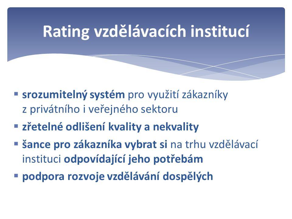  srozumitelný systém pro využití zákazníky z privátního i veřejného sektoru  zřetelné odlišení kvality a nekvality  šance pro zákazníka vybrat si na trhu vzdělávací instituci odpovídající jeho potřebám  podpora rozvoje vzdělávání dospělých Rating vzdělávacích institucí