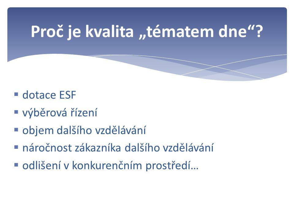 """ dotace ESF  výběrová řízení  objem dalšího vzdělávání  náročnost zákazníka dalšího vzdělávání  odlišení v konkurenčním prostředí… Proč je kvalita """"tématem dne"""