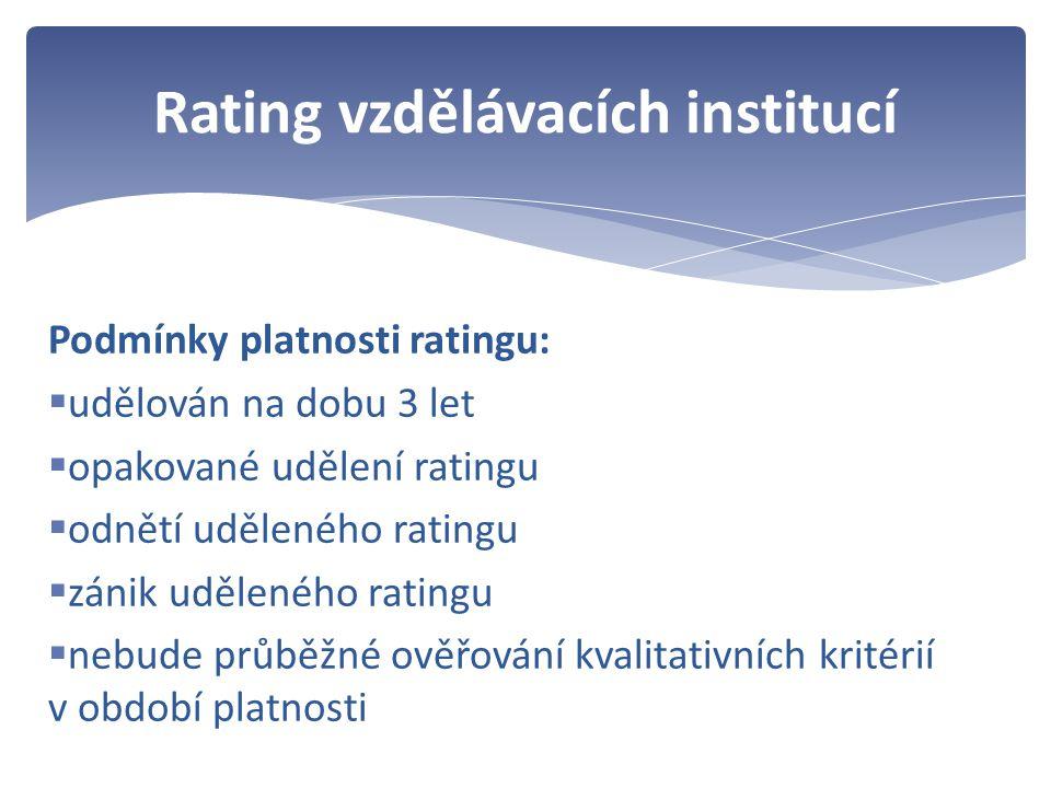 Podmínky platnosti ratingu:  udělován na dobu 3 let  opakované udělení ratingu  odnětí uděleného ratingu  zánik uděleného ratingu  nebude průběžné ověřování kvalitativních kritérií v období platnosti Rating vzdělávacích institucí