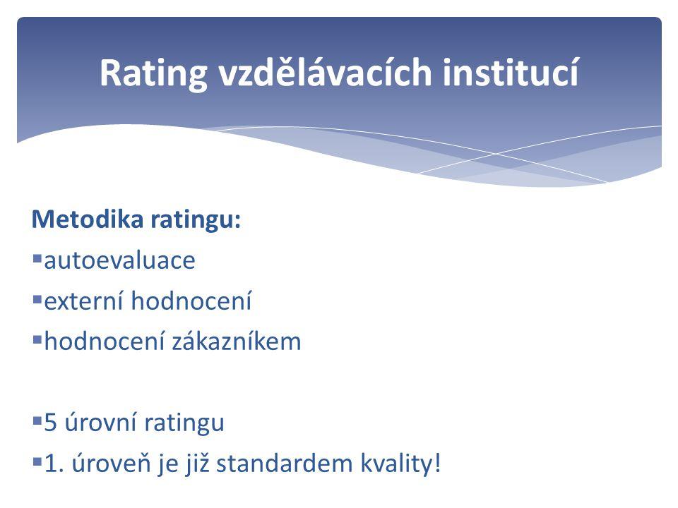 Metodika ratingu:  autoevaluace  externí hodnocení  hodnocení zákazníkem  5 úrovní ratingu  1.