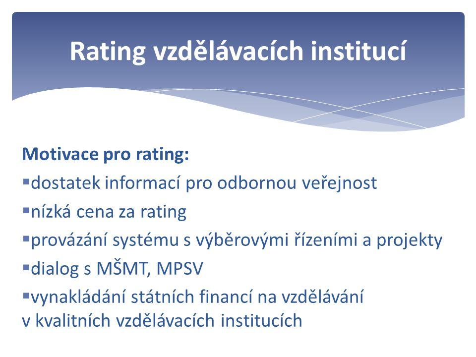 Motivace pro rating:  dostatek informací pro odbornou veřejnost  nízká cena za rating  provázání systému s výběrovými řízeními a projekty  dialog s MŠMT, MPSV  vynakládání státních financí na vzdělávání v kvalitních vzdělávacích institucích Rating vzdělávacích institucí
