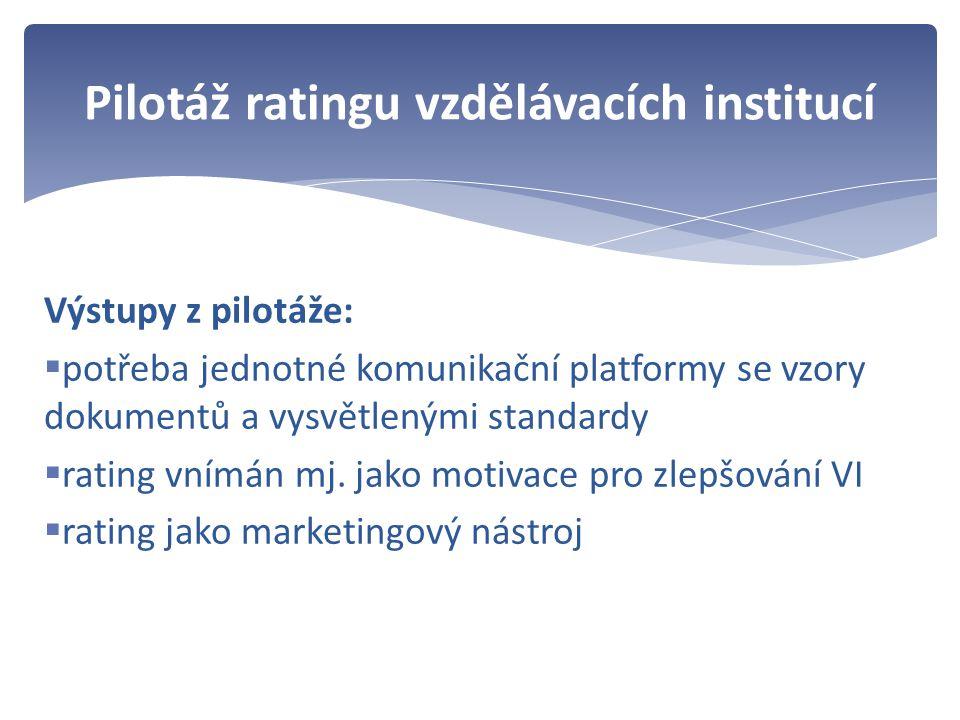 Výstupy z pilotáže:  potřeba jednotné komunikační platformy se vzory dokumentů a vysvětlenými standardy  rating vnímán mj.