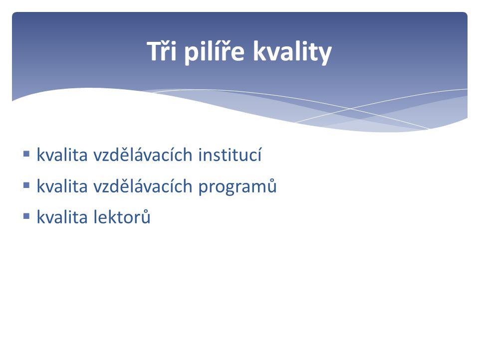  kvalita vzdělávacích institucí  kvalita vzdělávacích programů  kvalita lektorů Tři pilíře kvality