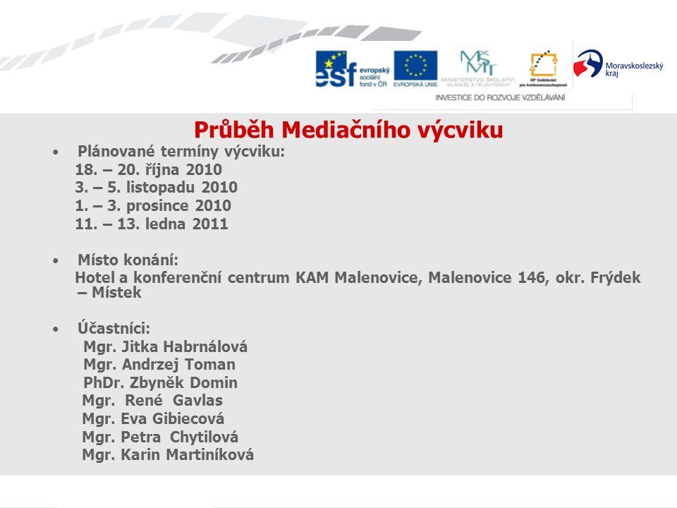 Průběh Mediačního výcviku Plánované termíny výcviku: 18. – 20. října 2010 3. – 5. listopadu 2010 1. – 3. prosince 2010 11. – 13. ledna 2011 Místo koná
