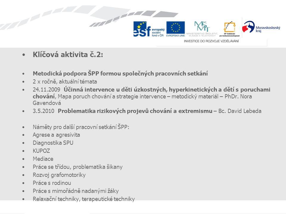 Klíčová aktivita č.2: Metodická podpora ŠPP formou společných pracovních setkání 2 x ročně, aktuální témata 24.11.2009 Účinná intervence u děti úzkost