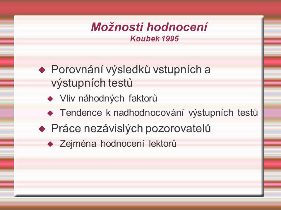 Možnosti hodnocení Koubek 1995  Porovnání výsledků vstupních a výstupních testů  Vliv náhodných faktorů  Tendence k nadhodnocování výstupních testů