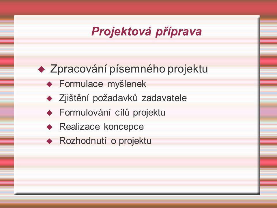 Projektová příprava  Zpracování písemného projektu  Formulace myšlenek  Zjištění požadavků zadavatele  Formulování cílů projektu  Realizace konce