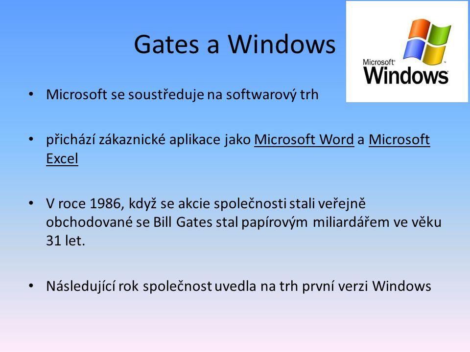 Gates a Windows Microsoft se soustředuje na softwarový trh přichází zákaznické aplikace jako Microsoft Word a Microsoft Excel V roce 1986, když se akc