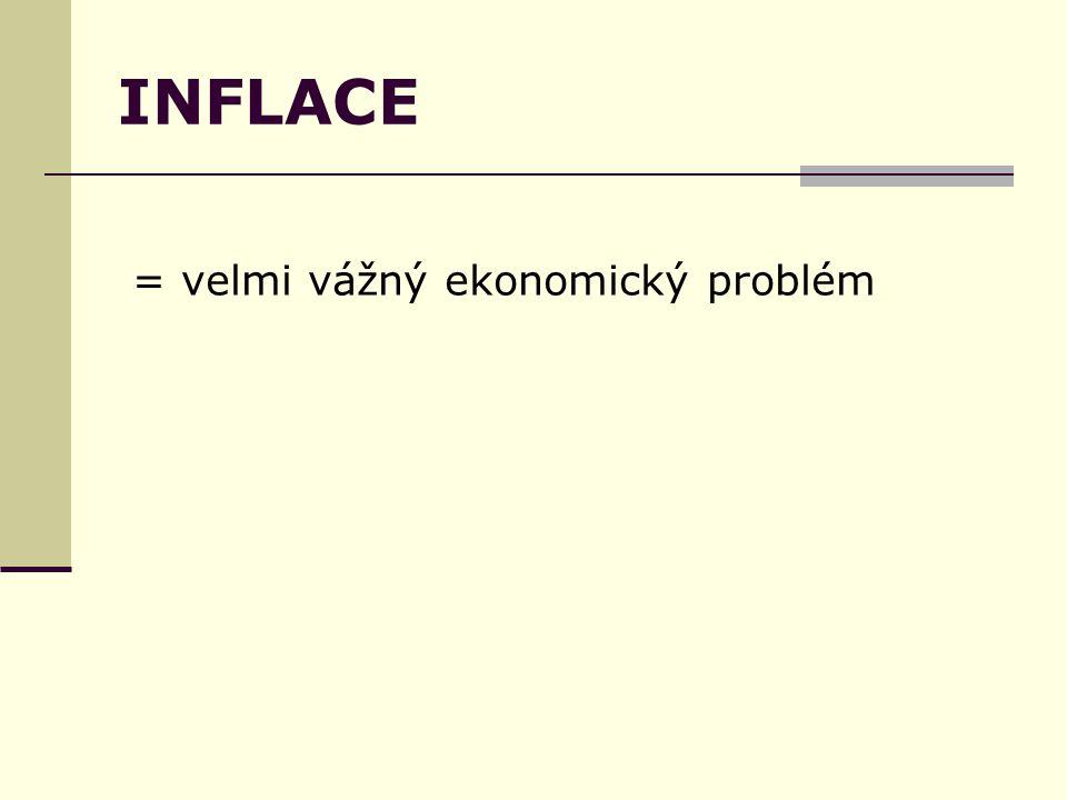 INFLACE = velmi vážný ekonomický problém = projev v ekonomické nerovnováhy