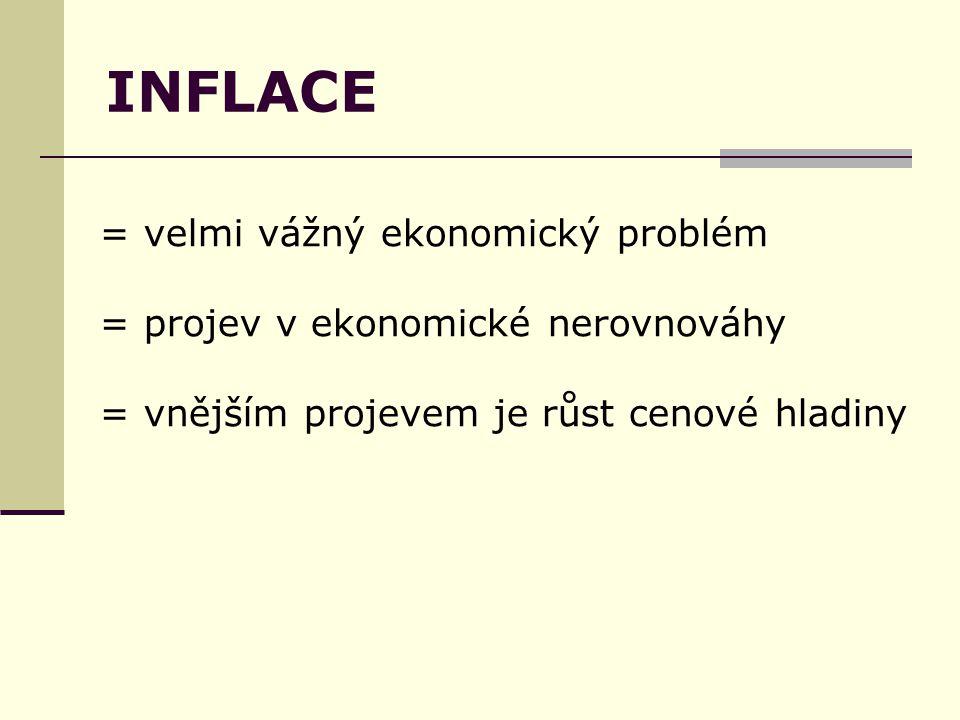INFLACE = velmi vážný ekonomický problém = projev v ekonomické nerovnováhy = vnějším projevem je růst cenové hladiny = opakem inflace je deflace (cenová hladina klesá)