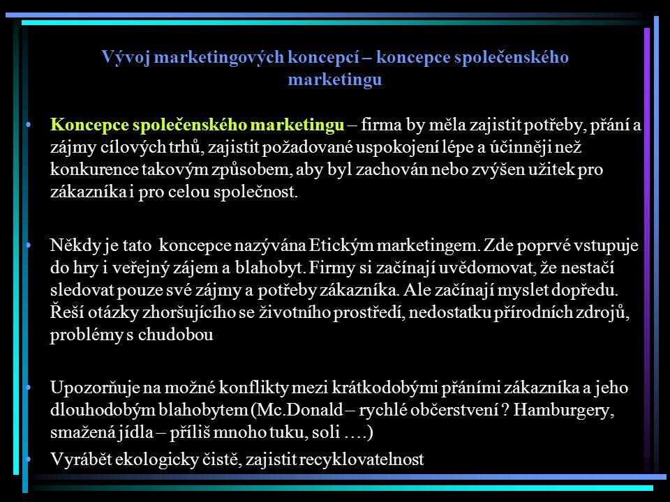 Vývoj marketingových koncepcí – koncepce společenského marketingu Koncepce společenského marketingu – firma by měla zajistit potřeby, přání a zájmy cí