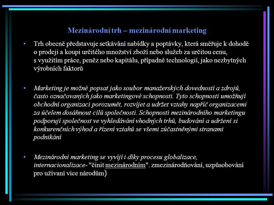 Mezinárodní trh – mezinárodní marketing Trh obecně představuje setkávání nabídky a poptávky, která směřuje k dohodě o prodeji a koupi určitého množstv