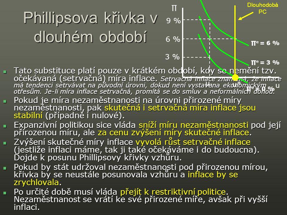 Phillipsova křivka v dlouhém období Tato substituce platí pouze v krátkém období, kdy se nemění tzv.