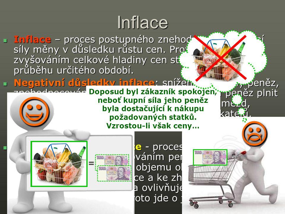 Inflace Inflace – proces postupného znehodnocování kupní síly měny v důsledku růstu cen.