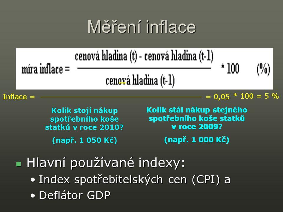 Měření inflace Hlavní používané indexy: Hlavní používané indexy: Index spotřebitelských cen (CPI) aIndex spotřebitelských cen (CPI) a Deflátor GDPDeflátor GDP Kolik stojí nákup spotřebního koše statků v roce 2010.