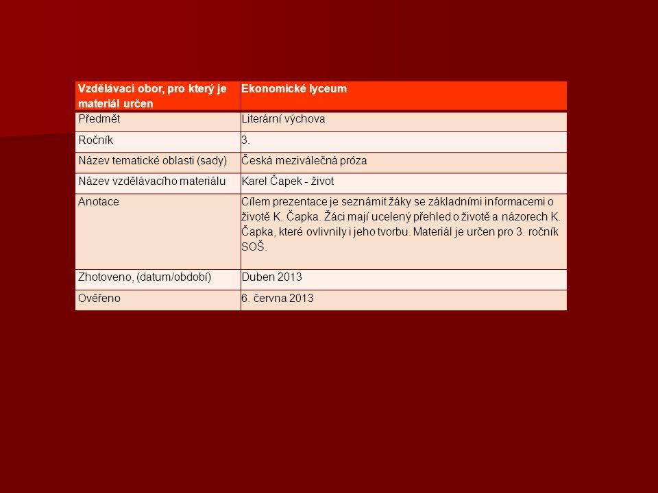 Vzdělávací obor, pro který je materiál určen Ekonomické lyceum Předmět Literární výchova Ročník 3. Název tematické oblasti (sady) Česká meziválečná pr