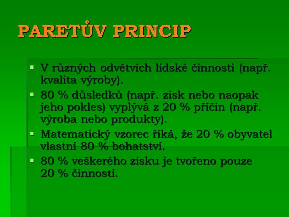 PARETŮV PRINCIP  V různých odvětvích lidské činnosti (např.