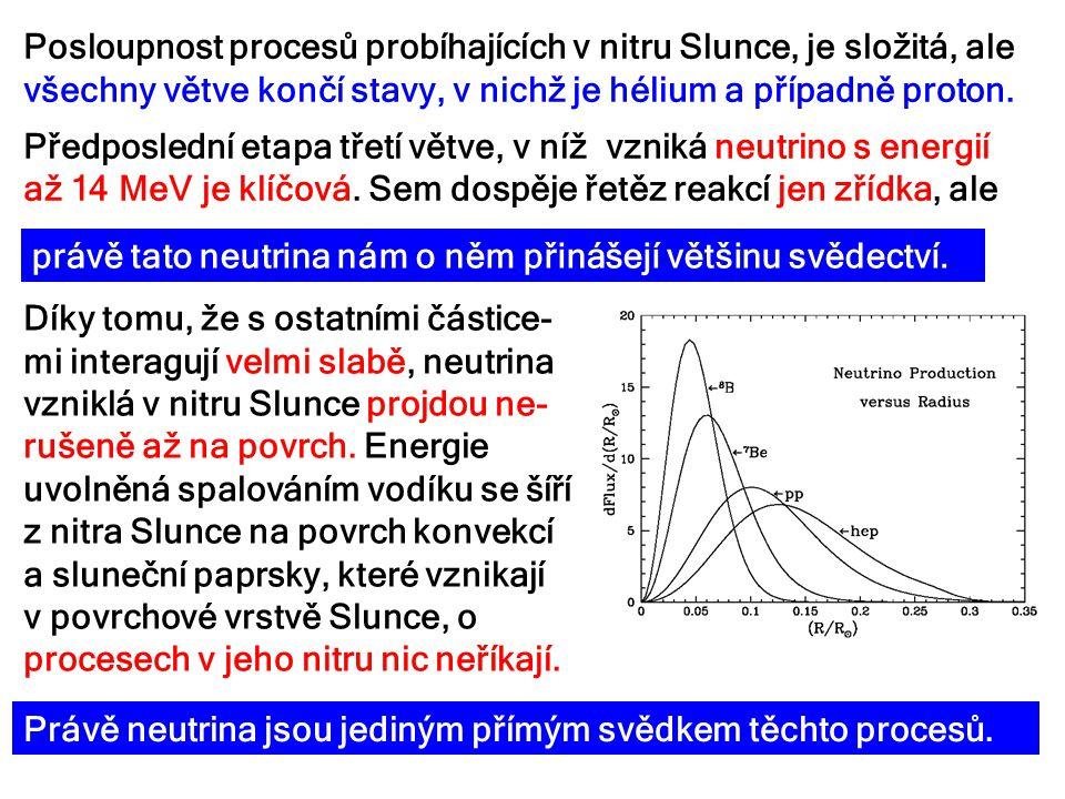 Posloupnost procesů probíhajících v nitru Slunce, je složitá, ale všechny větve končí stavy, v nichž je hélium a případně proton. Předposlední etapa t