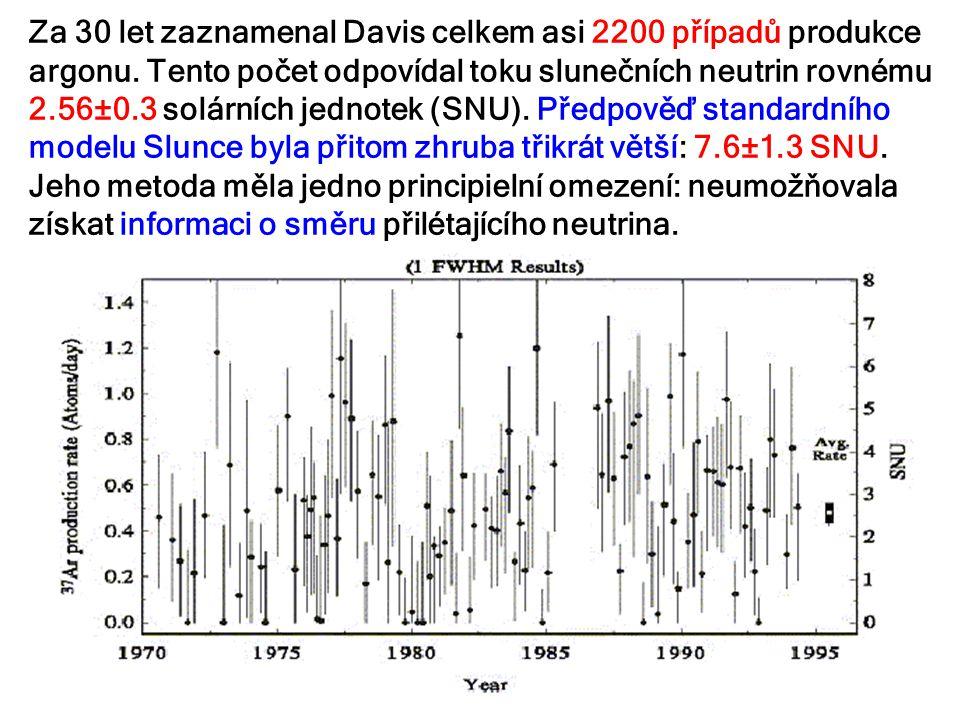 Za 30 let zaznamenal Davis celkem asi 2200 případů produkce argonu. Tento počet odpovídal toku slunečních neutrin rovnému 2.56±0.3 solárních jednotek