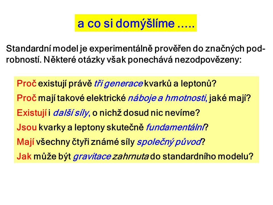 Standardní model je experimentálně prověřen do značných pod- robností. Některé otázky však ponechává nezodpovězeny: Proč existují právě tři generace k