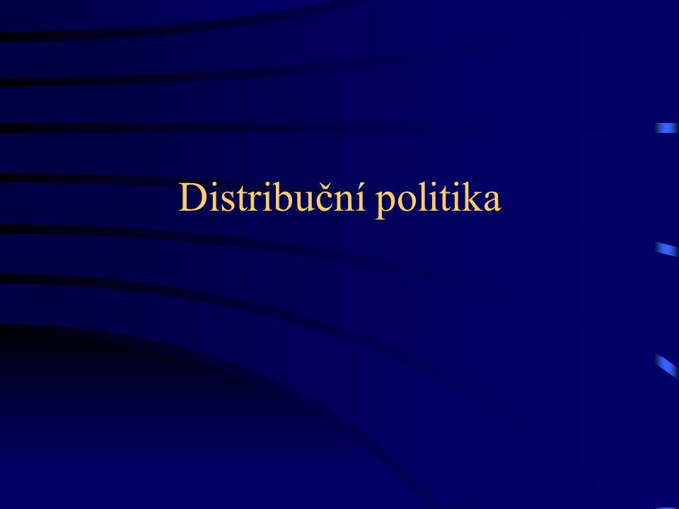 Distribuční politika