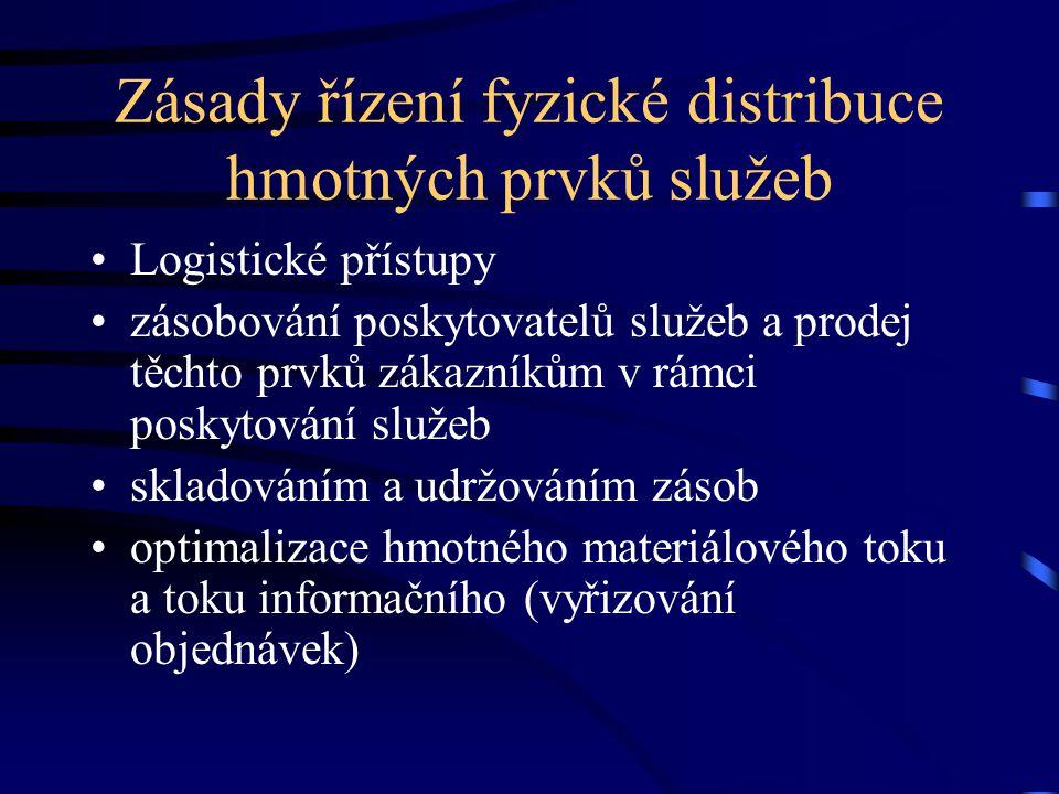 Zásady řízení fyzické distribuce hmotných prvků služeb Logistické přístupy zásobování poskytovatelů služeb a prodej těchto prvků zákazníkům v rámci poskytování služeb skladováním a udržováním zásob optimalizace hmotného materiálového toku a toku informačního (vyřizování objednávek)