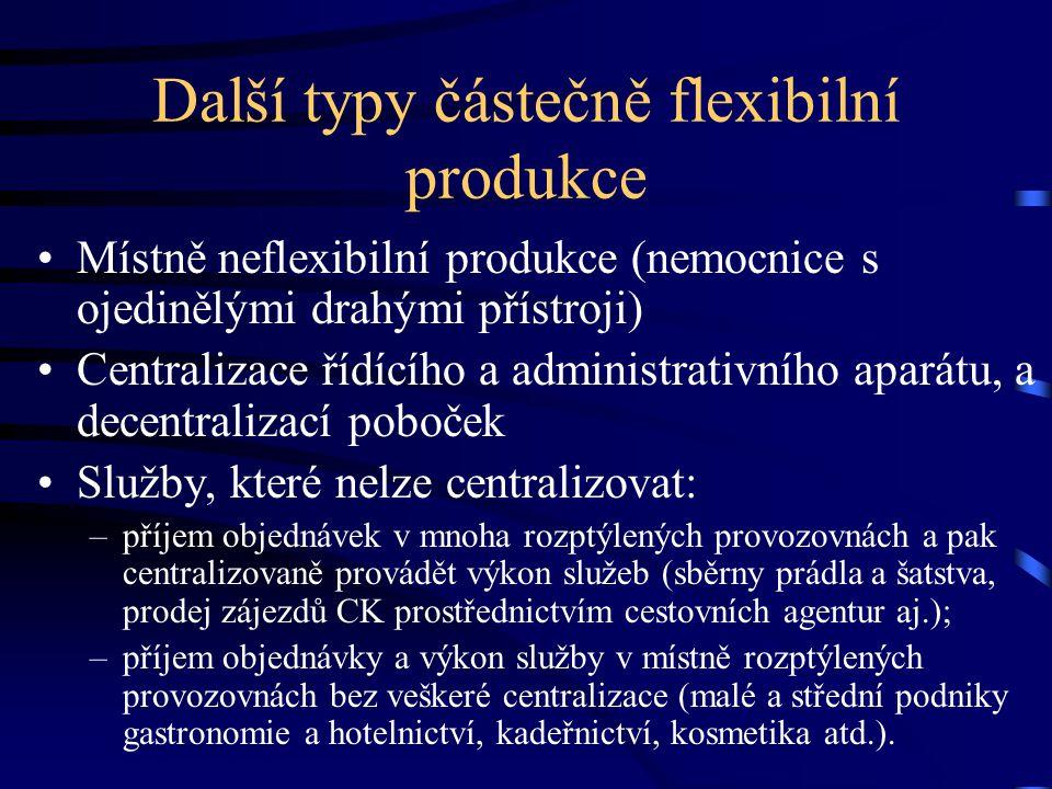 Další typy částečně flexibilní produkce Místně neflexibilní produkce (nemocnice s ojedinělými drahými přístroji) Centralizace řídícího a administrativního aparátu, a decentralizací poboček Služby, které nelze centralizovat: –příjem objednávek v mnoha rozptýlených provozovnách a pak centralizovaně provádět výkon služeb (sběrny prádla a šatstva, prodej zájezdů CK prostřednictvím cestovních agentur aj.); –příjem objednávky a výkon služby v místně rozptýlených provozovnách bez veškeré centralizace (malé a střední podniky gastronomie a hotelnictví, kadeřnictví, kosmetika atd.).