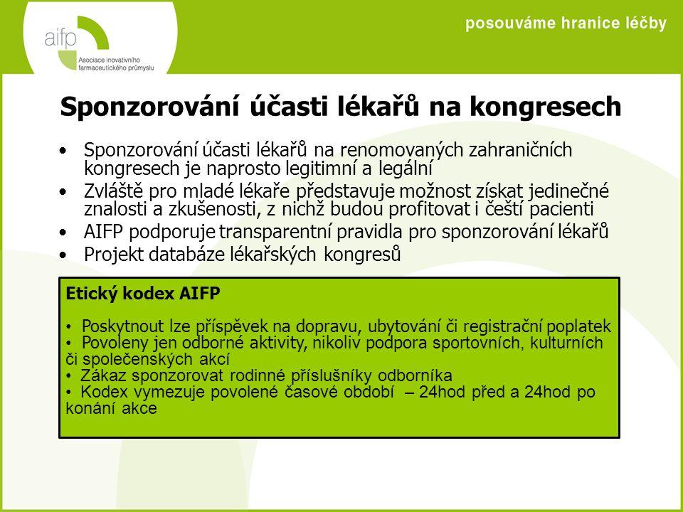 Sponzorování účasti lékařů na kongresech Sponzorování účasti lékařů na renomovaných zahraničních kongresech je naprosto legitimní a legální Zvláště pro mladé lékaře představuje možnost získat jedinečné znalosti a zkušenosti, z nichž budou profitovat i čeští pacienti AIFP podporuje transparentní pravidla pro sponzorování lékařů Projekt databáze lékařských kongresů Etický kodex AIFP Poskytnout lze příspěvek na dopravu, ubytování či registrační poplatek Povoleny jen odborné aktivity, nikoliv podpora sportovních, kulturních či společenských akcí Zákaz sponzorovat rodinné příslušníky odborníka Kodex vymezuje povolené časové období – 24hod před a 24hod po konání akce
