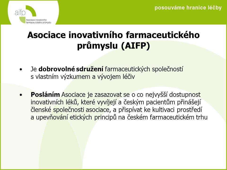Je dobrovolné sdružení farmaceutických společností s vlastním výzkumem a vývojem léčiv Posláním Asociace je zasazovat se o co nejvyšší dostupnost inovativních léků, které vyvíjejí a českým pacientům přinášejí členské společnosti asociace, a přispívat ke kultivaci prostředí a upevňování etických principů na českém farmaceutickém trhu Asociace inovativního farmaceutického průmyslu (AIFP)