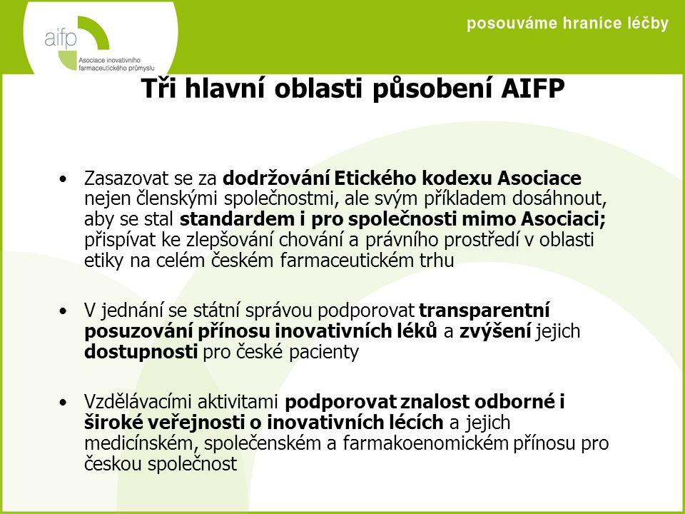 Tři hlavní oblasti působení AIFP Zasazovat se za dodržování Etického kodexu Asociace nejen členskými společnostmi, ale svým příkladem dosáhnout, aby se stal standardem i pro společnosti mimo Asociaci; přispívat ke zlepšování chování a právního prostředí v oblasti etiky na celém českém farmaceutickém trhu V jednání se státní správou podporovat transparentní posuzování přínosu inovativních léků a zvýšení jejich dostupnosti pro české pacienty Vzdělávacími aktivitami podporovat znalost odborné i široké veřejnosti o inovativních lécích a jejich medicínském, společenském a farmakoenomickém přínosu pro českou společnost