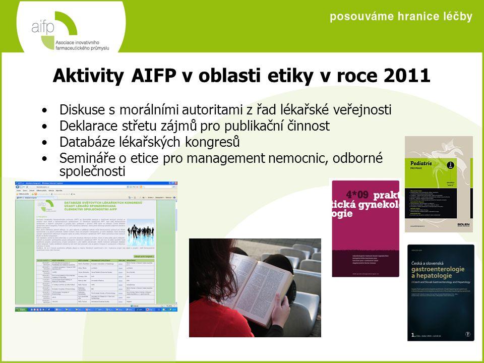 Aktivity AIFP v oblasti etiky v roce 2011 Diskuse s morálními autoritami z řad lékařské veřejnosti Deklarace střetu zájmů pro publikační činnost Databáze lékařských kongresů Semináře o etice pro management nemocnic, odborné společnosti
