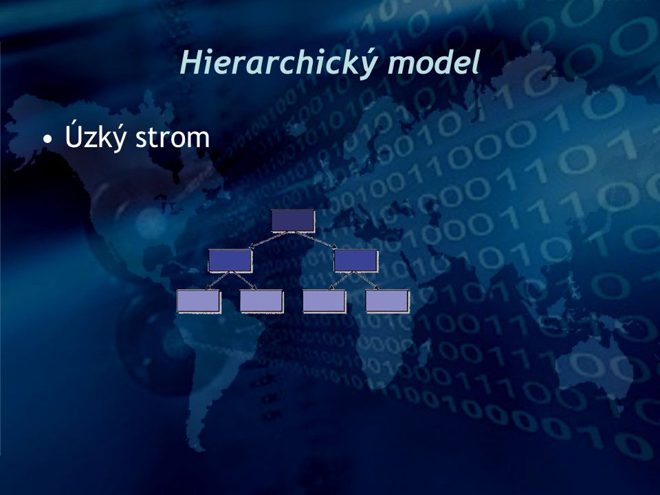 Hierarchický model Úzký strom