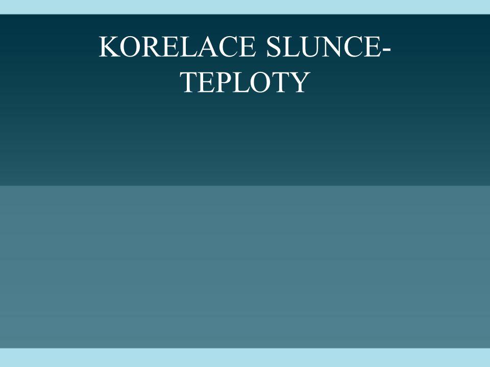 KORELACE SLUNCE- TEPLOTY