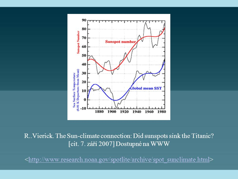 R..Vierick.The Sun-climate connection: Did sunspots sink the Titanic.